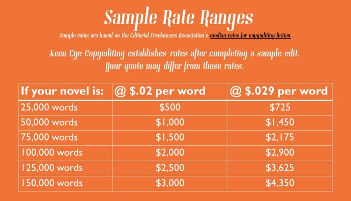 sample-rates-for-copyediting