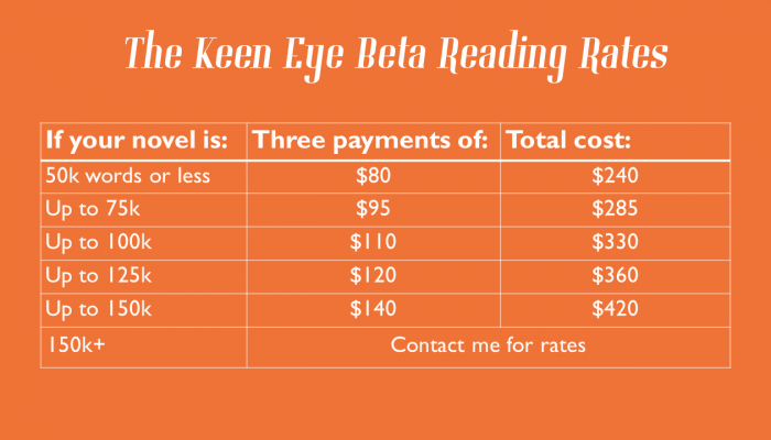 Text: The Keen Eye Beta Reading Rates. If your novel is 50k words or less, 3 payments of: $80, total cost: $240. If your novel is up to 75k three payments of $95, total cost $285. If your novel is up to 100k, three payments of $110, total cost is $330. If your novel is up to 125k, three payments of $120, total cost is $360. If your novel is up to $150k, three payments of $140, total cost is $420. If your novel is 150k+ contact me for rates.